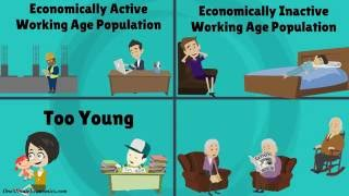 Download The Unemployment Rate and the Labor Force Participation Rate Compared in One Minute Video