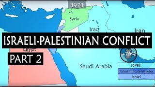 Download Israel-Palestine conflict - summary from 1917 to present Video