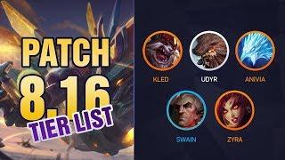 Download League of Legends Mobalytics Patch 8.16 Tier List Video