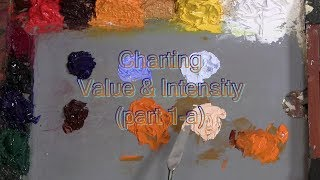 Download Quick Tip 225 - Charting Value and Intensity p1-a Video