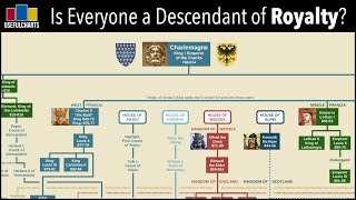 Download Are All Europeans Descendants of Charlemagne? Video