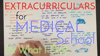 Download Extracurriculars for Medical School (and What I Did) Video