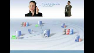 Download What is Document Management? Video