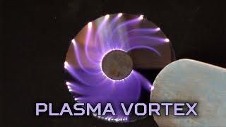 Download Plasma Vortex Force Field Video