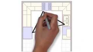 Download Interior Design Ideas #3 : Kitchen Work Triangle Video