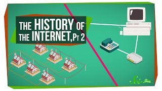 Download The History of the Internet, Part 2 Video