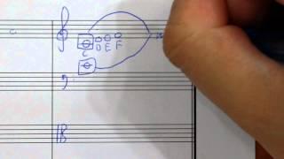 Download (免費學五級樂理)第一堂 - 如何拆解五線譜和譜號 Video