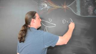 Download What is the Event Horizon Telescope? Video