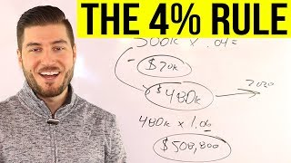 Download Can YOU Afford Retirement? | 4% Rule Explained | Safe Withdrawal Rate Video
