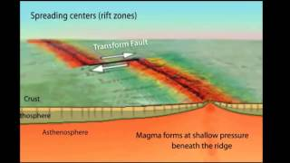 Download Salton Sea Geology 101; Volcanic eruption is possible Video