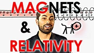 Download How Special Relativity Makes Magnets Work Video