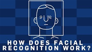 Download How Does Facial Recognition Work? | Brit Lab Video