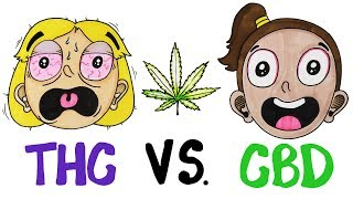 Download THC vs CBD: What's In Your Weed? Video