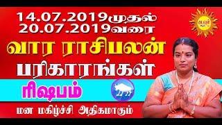 Rashi Bhavishya 2019 Kannada online astrology Yearly