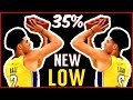 Download Lonzo Ball's Career Has Officially Hit an All-Time Low. (Lonzo Is Finally Being BENCHED!!) Video