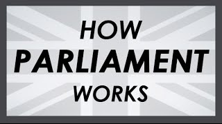 Download How the UK's Parliament Works Video
