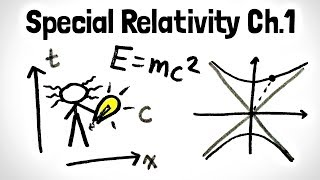 Download Why is Relativity Hard? | Special Relativity Chapter 1 Video
