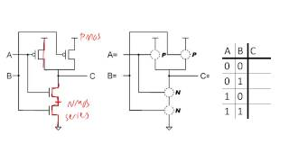 Download Building logic gates from MOSFET transistors Video