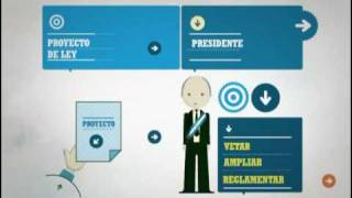 Download Poder Ejecutivo Video