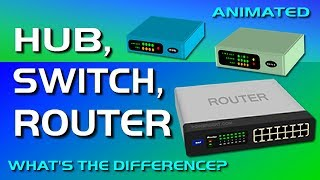 Download Hub, Switch, & Router Explained - What's the difference? Video