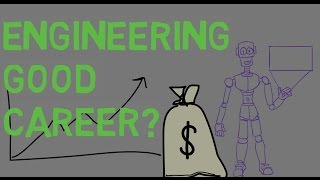 Download Is Electrical Engineering a good career? Video