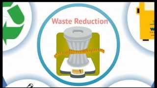 Download Worldwide Solutions for Waste Management (Engr. Kareem Hassan) Video