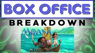 Download Moana Sails Into First Place - Box Office Breakdown for November 28th, 2016 Video