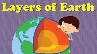 Download Layers of the Earth for Kids Video