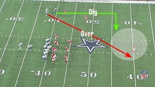 Download Film Room: Is Dez Bryant still a top wide receiver? (NFL Breakdowns Ep. 97) Video