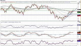 Download USD/JPY Technical Analysis - Hantec Markets 18/05/2018 Video