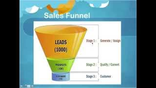 Download Perkenalan Sales Funnel Video