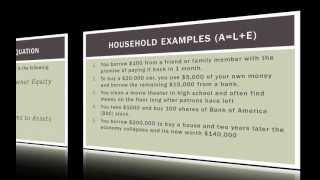 Download Accounting 101: The Balance Sheet Video