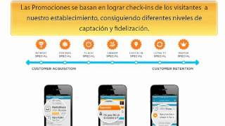Download Foursquare, herramientas para empresas. Video