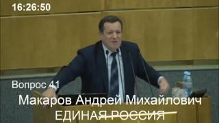 Download Реакция Думы на доклад Голиковой-″Можем только принять к сведению″! Очень эмоционально! Video