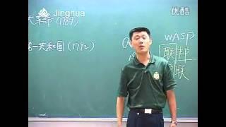Download 袁腾飞 拿破仑 我比阿尔卑斯山高1.62米 Video