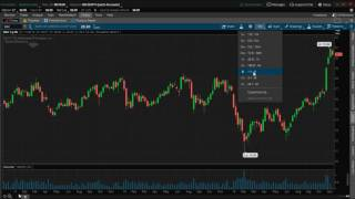 Download PreMarket Prep for November 29 Video