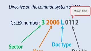 Download CELEX number (updated) - EUR-Lex online tutorial Video