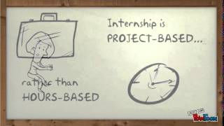 Download What is internship? Video