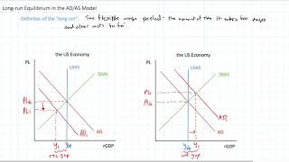 Download Long-run Equilibrium in the AD-AS Model Video