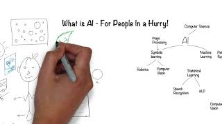 Download What is Artificial Intelligence? In 5 minutes. Video