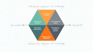 Download A digital-strategy framework Video
