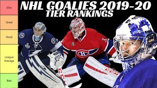 Download Ranking The Best NHL Goalies Tier List Ranking Video