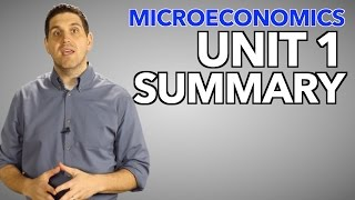 Download Micro Unit 1 Summary- Basic Economic Concepts Video