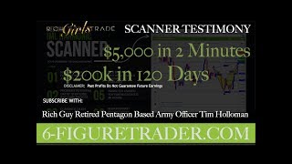 Download FREE TRADING SECRETS iML Army Officer Harmonic Scanner FOREX Video