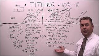 Download What the Bible Says About Tithing Video