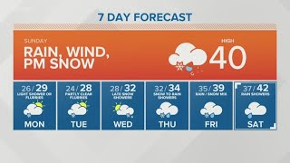 Download KING 5 Weather Video