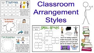 Download Classroom Arrangement Styles: Pros, Cons, & Analysis Video