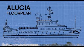 Download Blue Planet II: Alucia Research Vessel Tour | Earth Lab Video