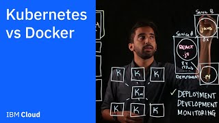 Download Kubernetes vs. Docker: It's Not an Either/Or Question Video