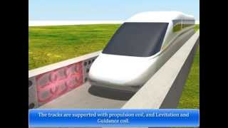 Download [ What Is A Superconductor ] - Application of Superconductors Video